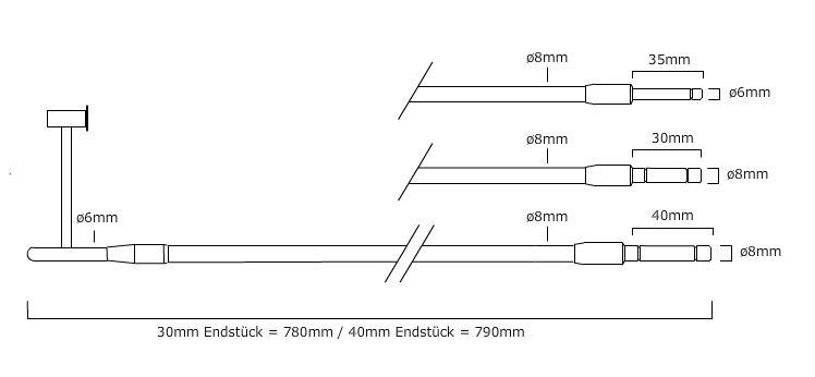 TEK-Sonde BR/ST 8/30